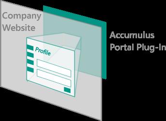 Customer Portal Plug-In